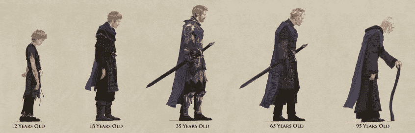 Chronicles of Elyria personaggi