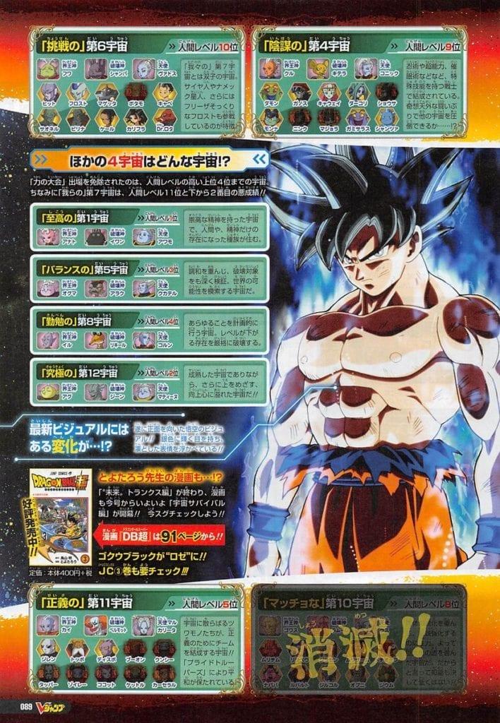 Dragonball Super goku nuova trasformazione