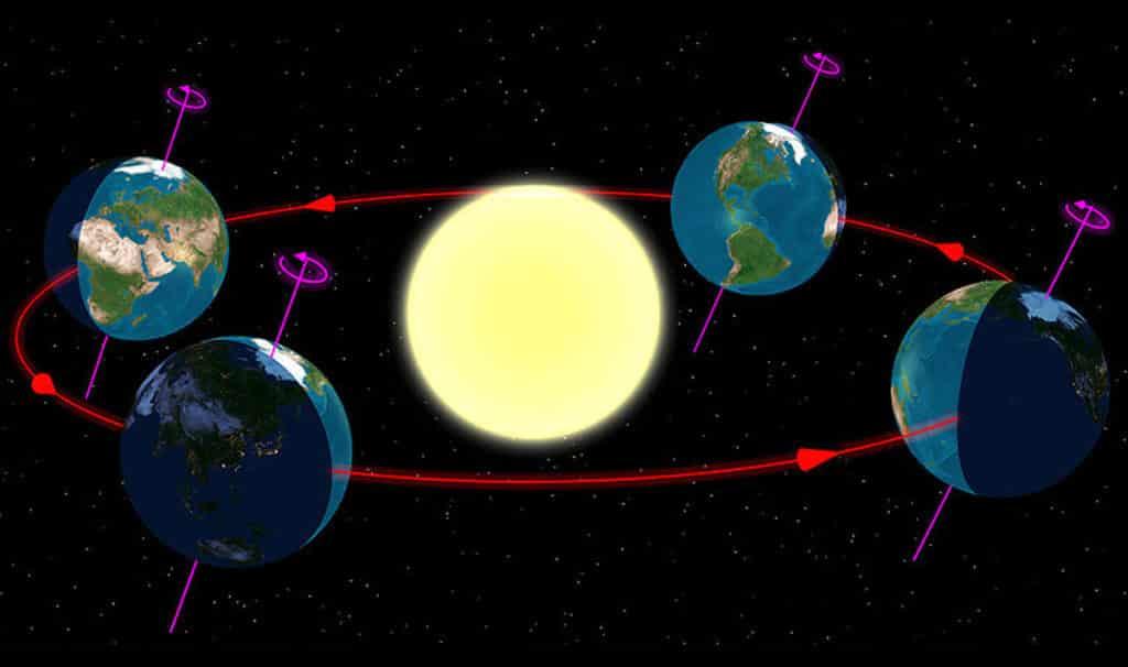 rotazione terrestre